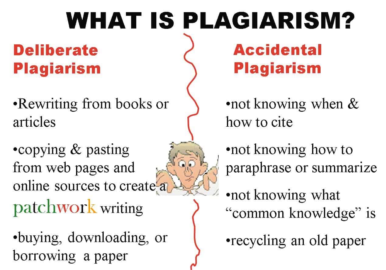 plagiarism is copyright infringement soo bahk do acirc reg biz what is plagiarism